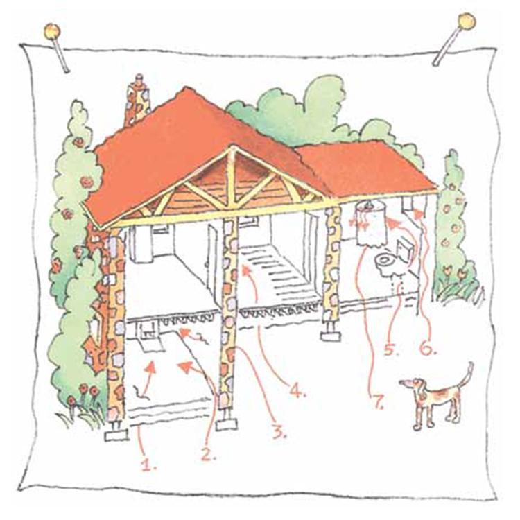 Radon_House
