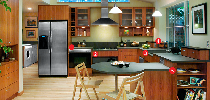 Universal Design Kitchen Image New