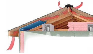 Ventilation Graphic